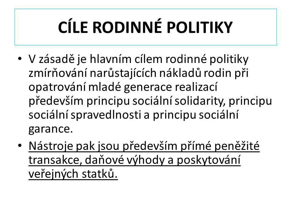 CÍLE RODINNÉ POLITIKY
