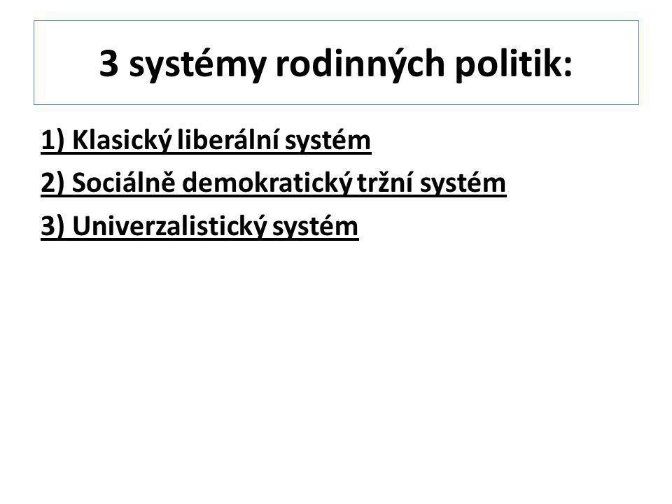 3 systémy rodinných politik: