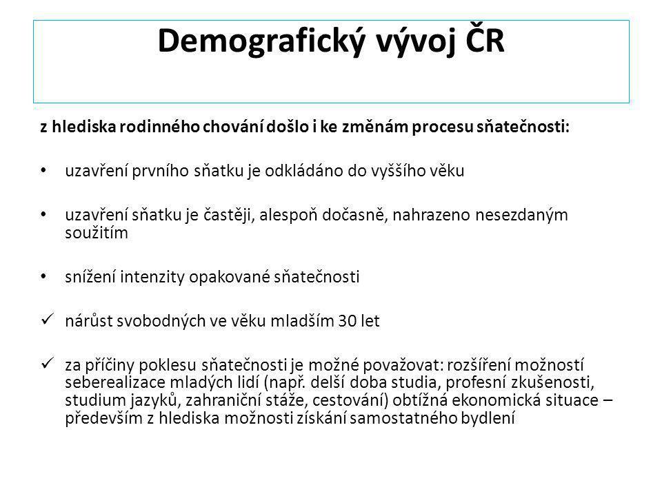 Demografický vývoj ČR z hlediska rodinného chování došlo i ke změnám procesu sňatečnosti: uzavření prvního sňatku je odkládáno do vyššího věku.