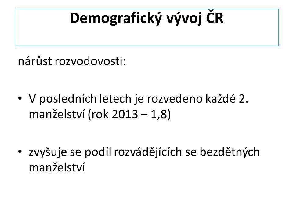 Demografický vývoj ČR nárůst rozvodovosti: