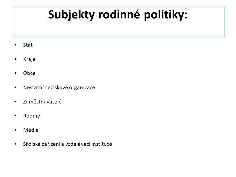 Subjekty rodinné politiky: