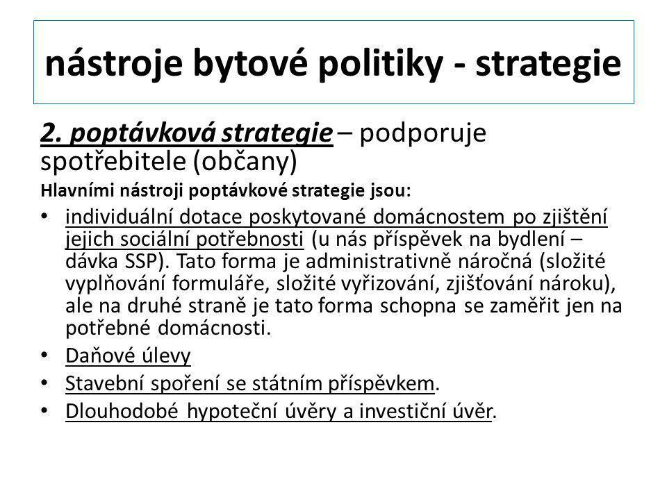 nástroje bytové politiky - strategie