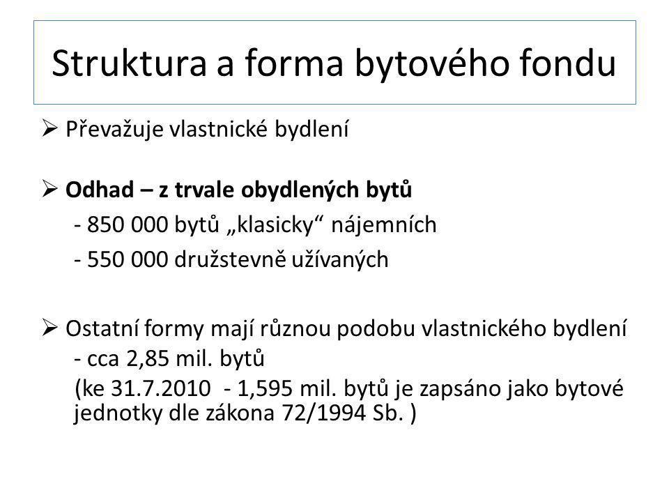Struktura a forma bytového fondu