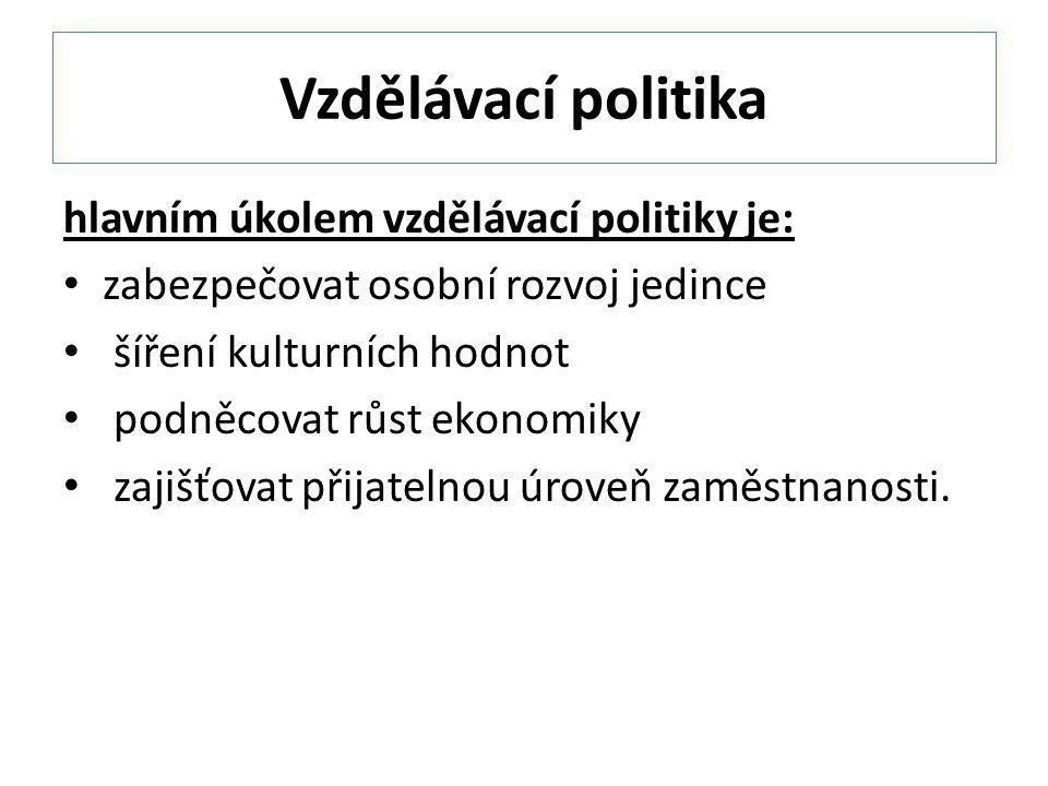 Vzdělávací politika hlavním úkolem vzdělávací politiky je: