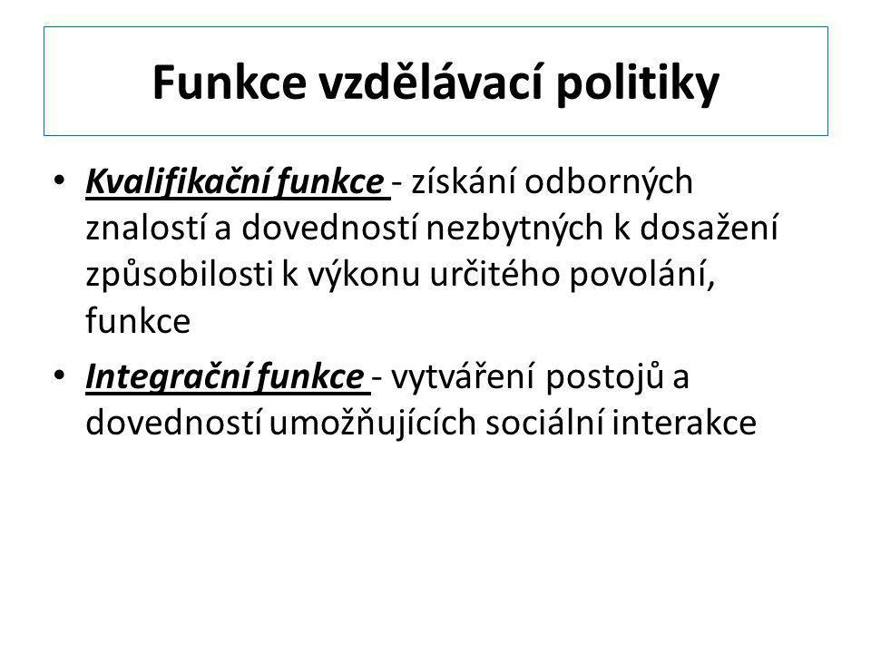 Funkce vzdělávací politiky
