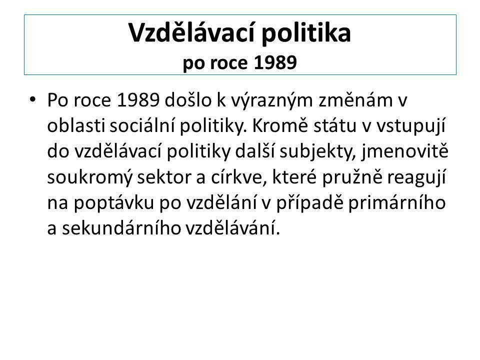 Vzdělávací politika po roce 1989
