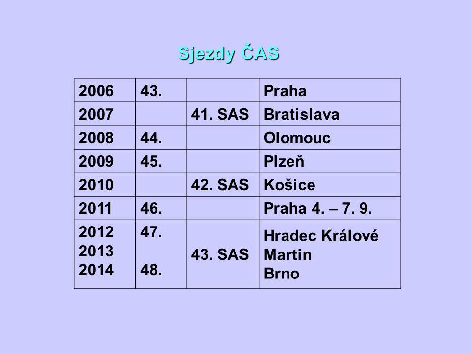 Sjezdy ČAS 2006 43. Praha 2007 41. SAS Bratislava 2008 44. Olomouc