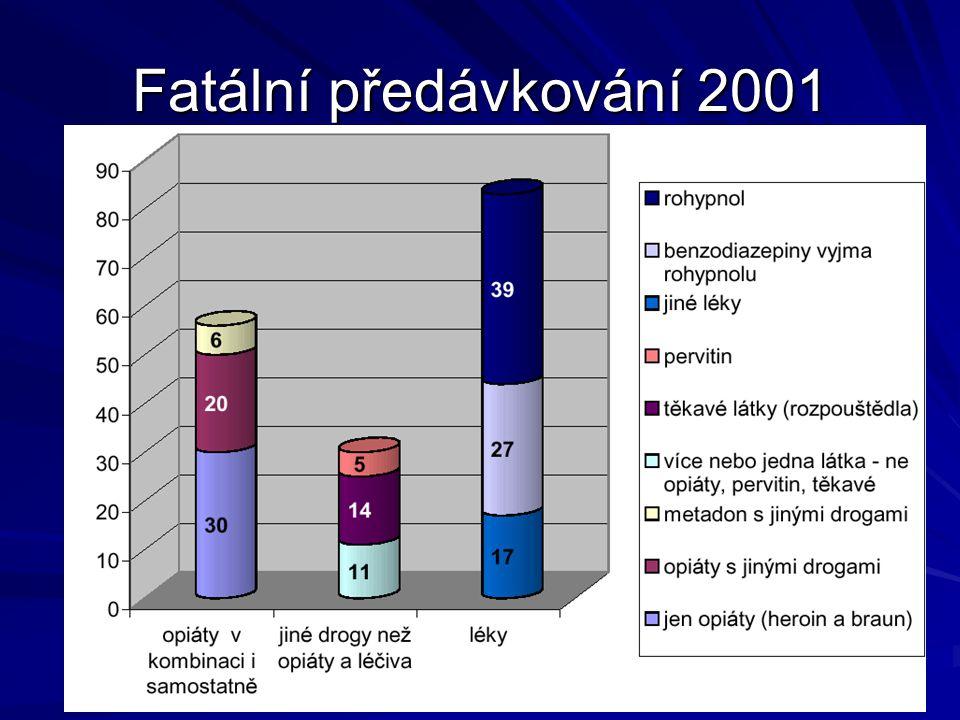 Fatální předávkování 2001