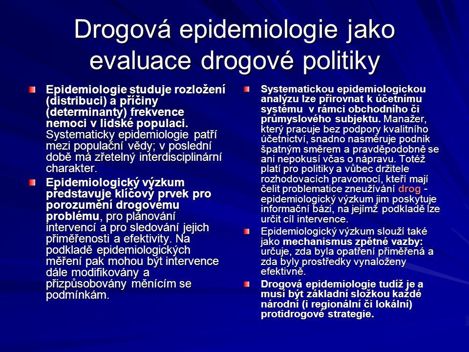 Drogová epidemiologie jako evaluace drogové politiky