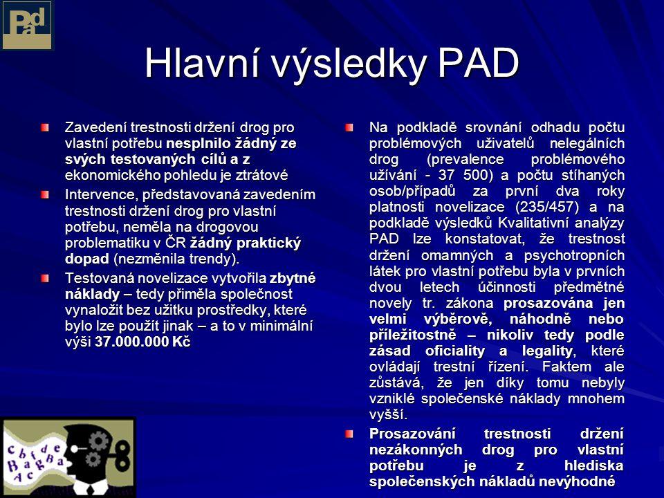 Hlavní výsledky PAD