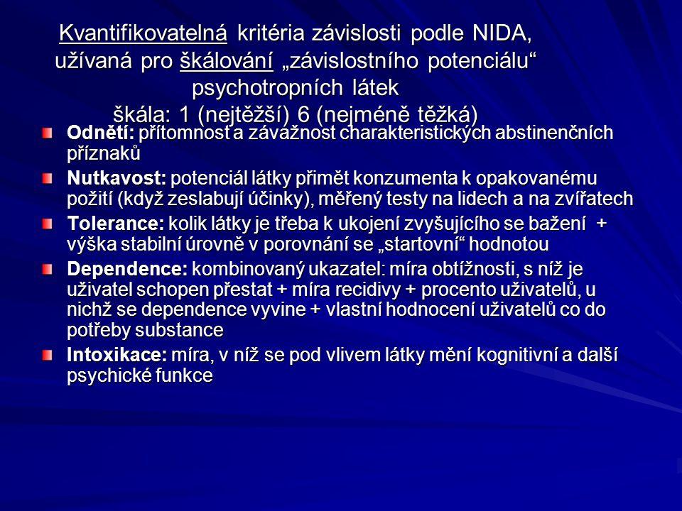 """Kvantifikovatelná kritéria závislosti podle NIDA, užívaná pro škálování """"závislostního potenciálu psychotropních látek škála: 1 (nejtěžší) 6 (nejméně těžká)"""