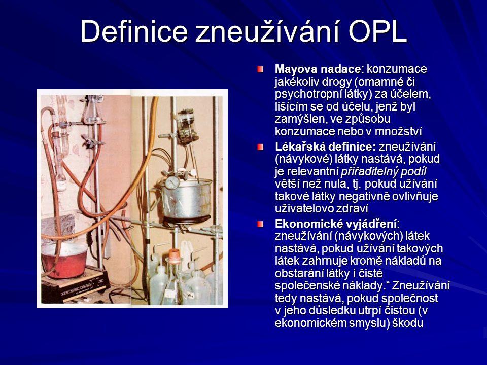 Definice zneužívání OPL