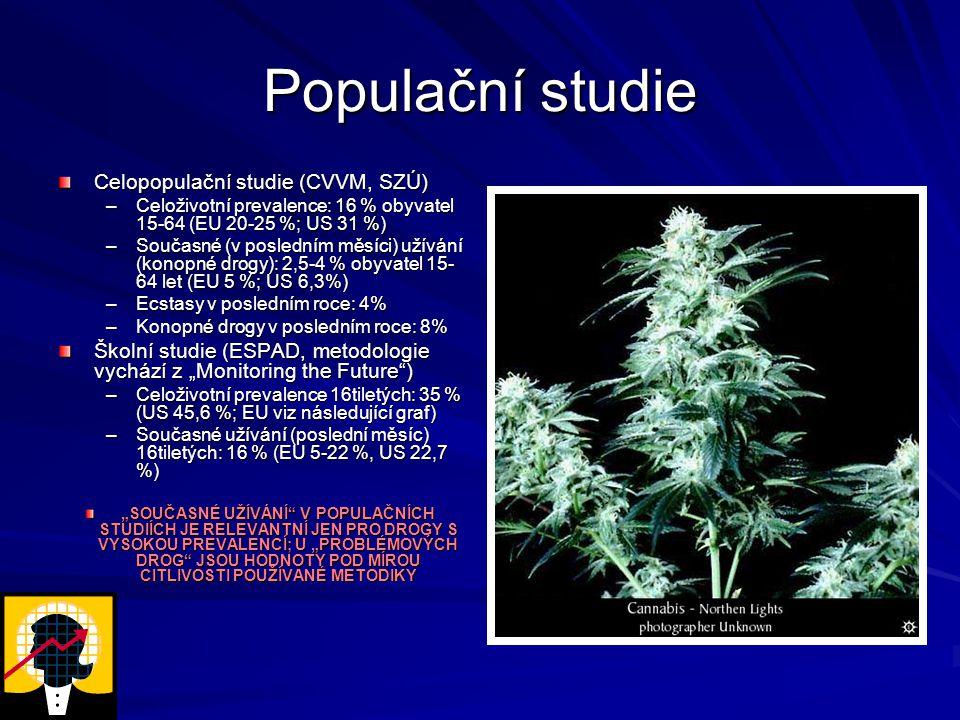 Populační studie Celopopulační studie (CVVM, SZÚ)