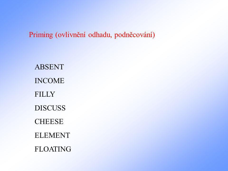 Priming (ovlivnění odhadu, podněcování)
