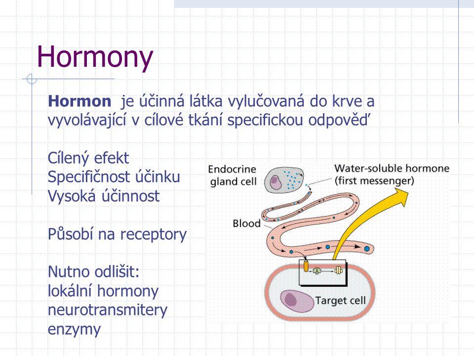 Hormony Hormon je účinná látka vylučovaná do krve a vyvolávající v cílové tkání specifickou odpověď.