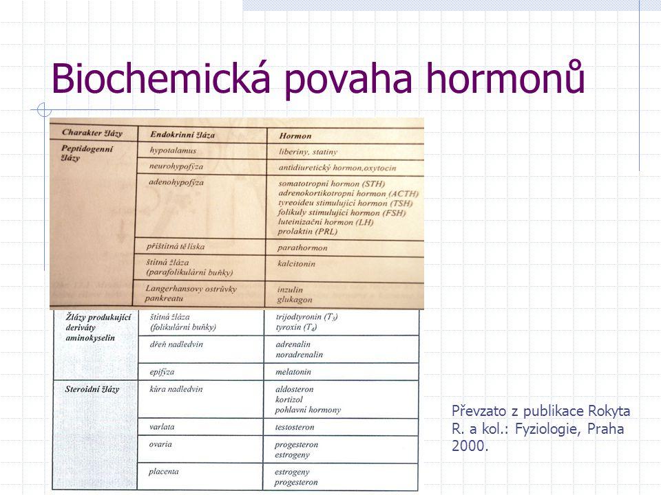 Biochemická povaha hormonů