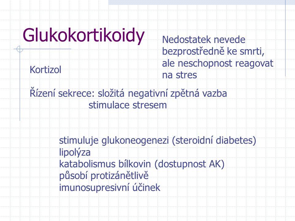 Glukokortikoidy Nedostatek nevede bezprostředně ke smrti, ale neschopnost reagovat na stres. Kortizol.