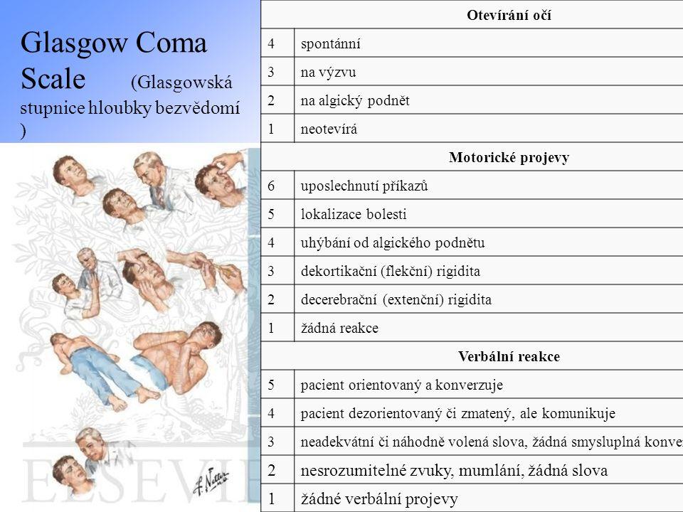 Glasgow Coma Scale (Glasgowská stupnice hloubky bezvědomí )