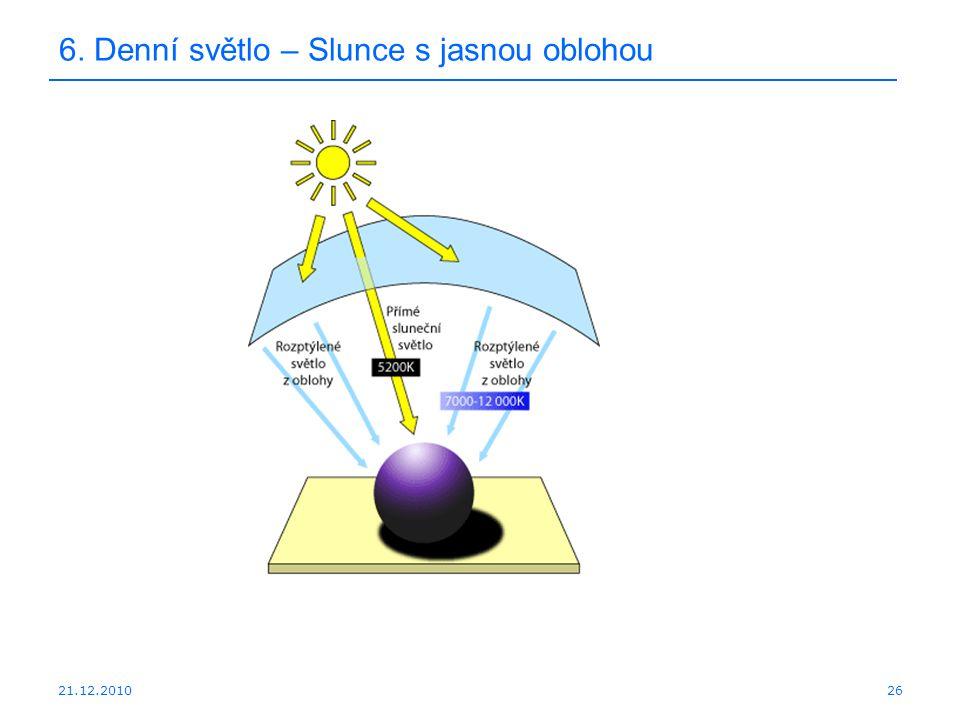 6. Denní světlo – Slunce s jasnou oblohou