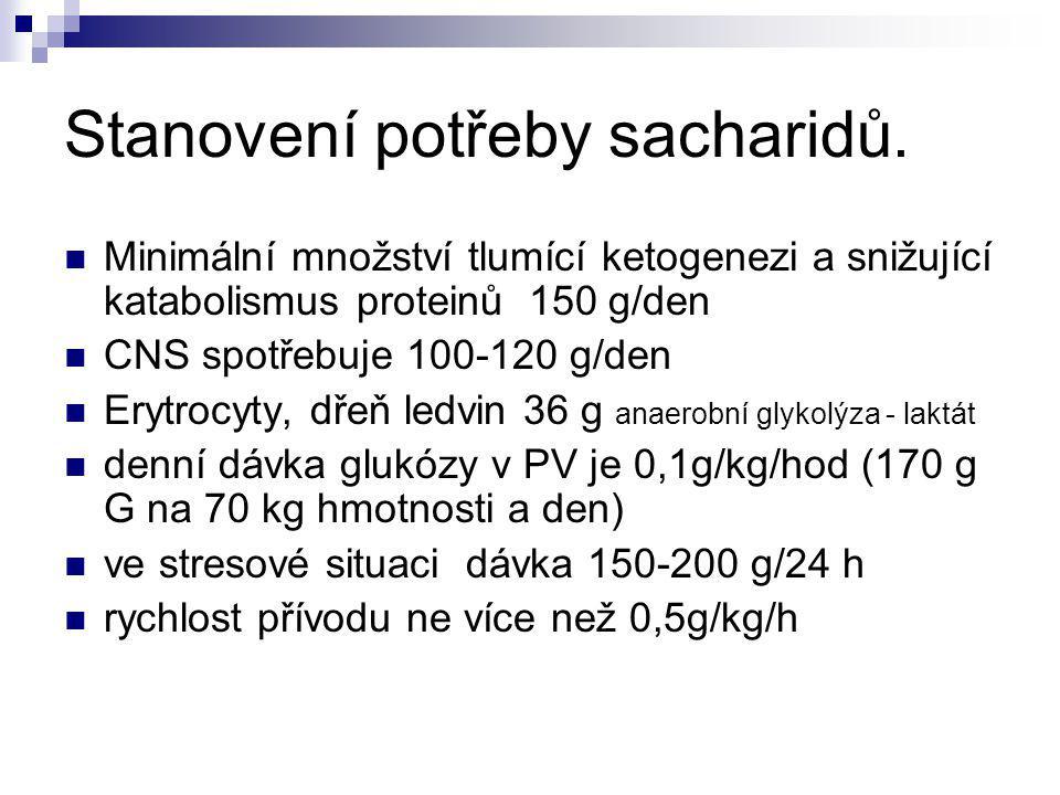 Stanovení potřeby sacharidů.