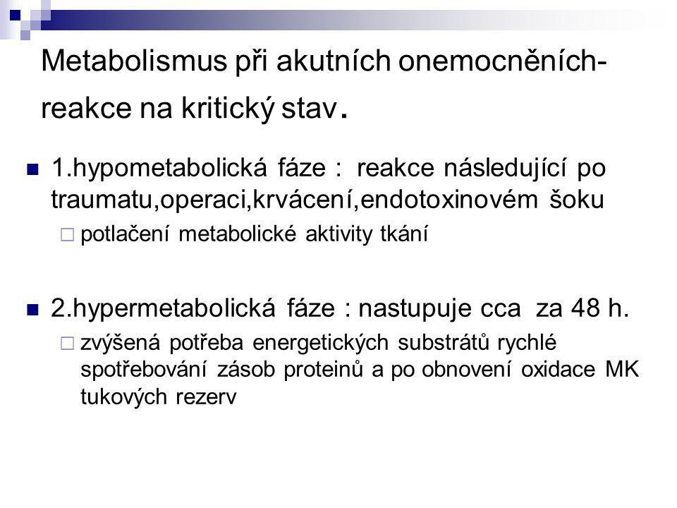 Metabolismus při akutních onemocněních-reakce na kritický stav.