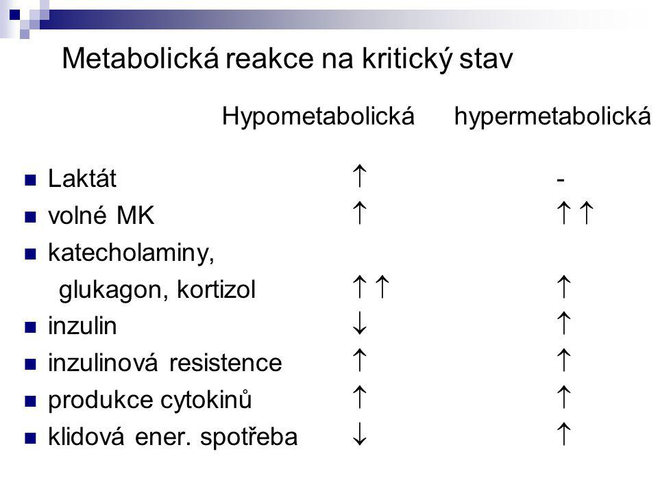 Metabolická reakce na kritický stav