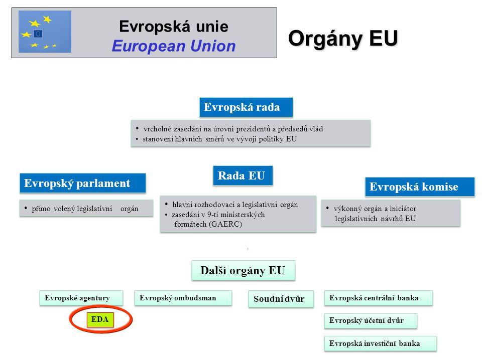 Orgány EU Evropská unie European Union Evropská rada Rada EU