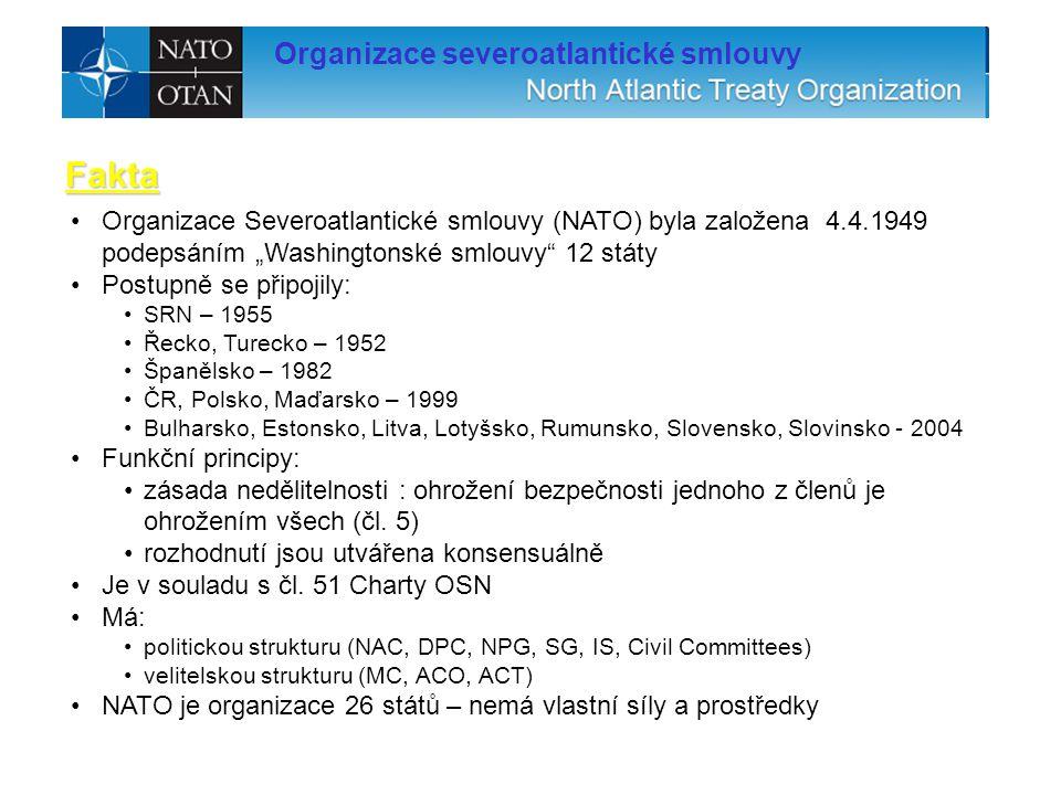 Fakta Organizace severoatlantické smlouvy
