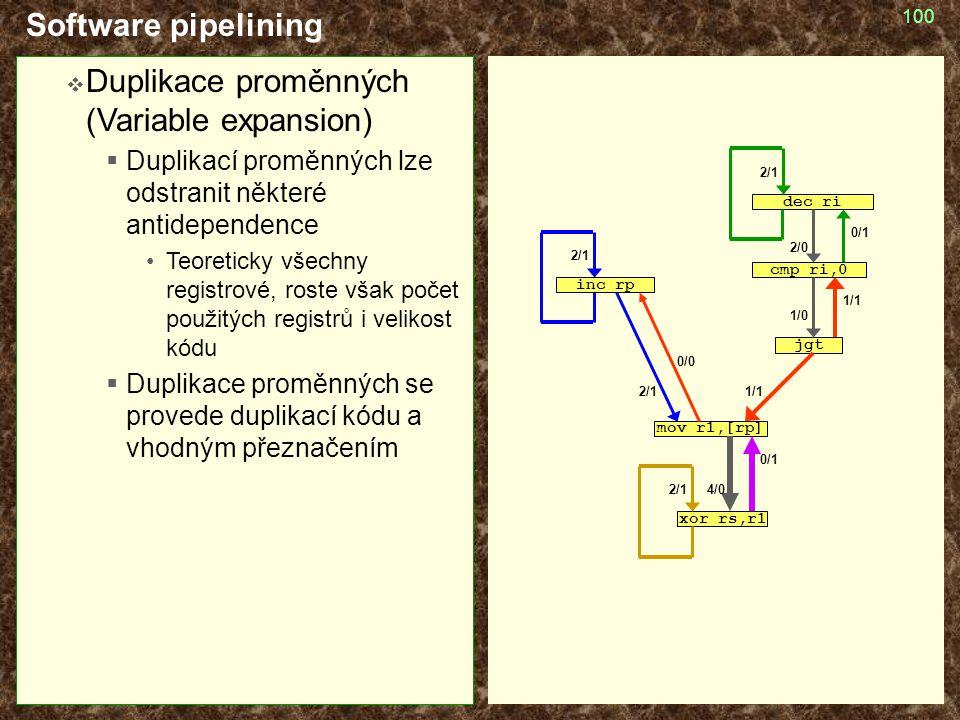 Duplikace proměnných (Variable expansion)
