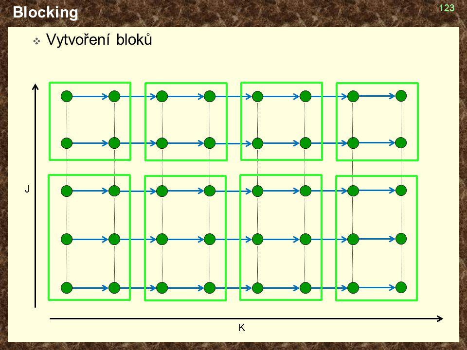 Blocking Vytvoření bloků K J
