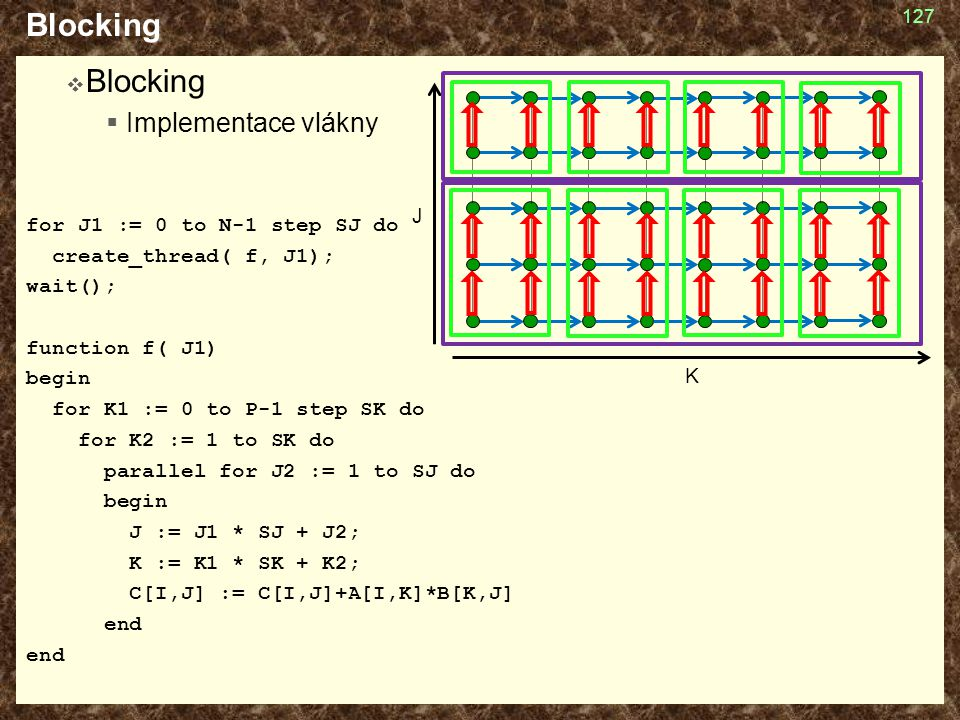 Blocking Blocking Implementace vlákny for J1 := 0 to N-1 step SJ do