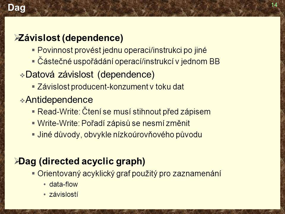 Závislost (dependence)