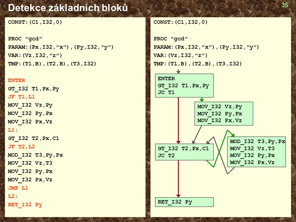 Detekce základních bloků