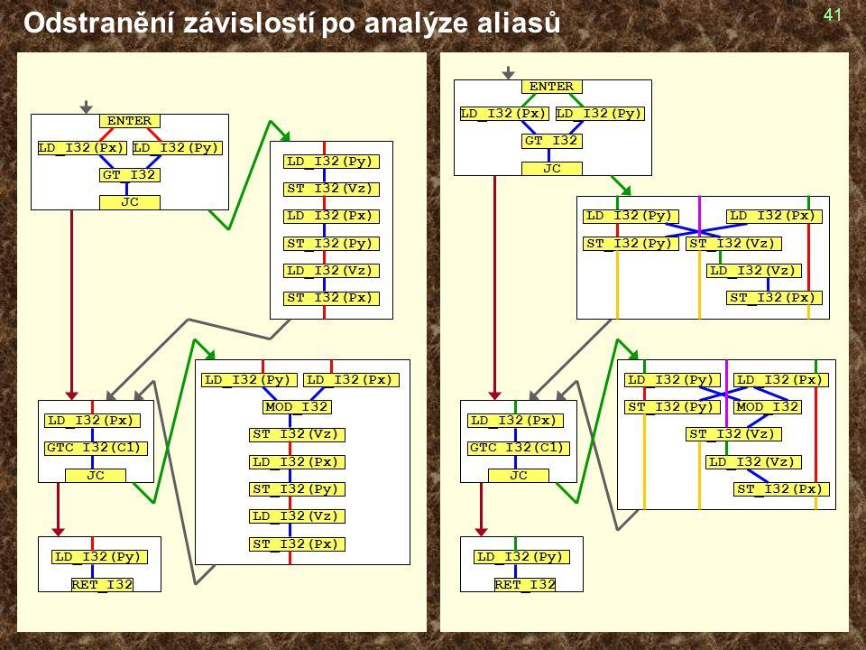 Odstranění závislostí po analýze aliasů