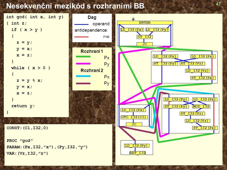 Nesekvenční mezikód s rozhraními BB