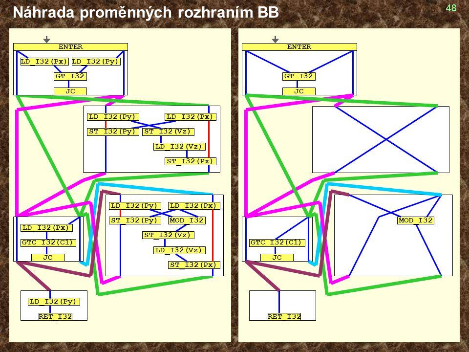 Náhrada proměnných rozhraním BB