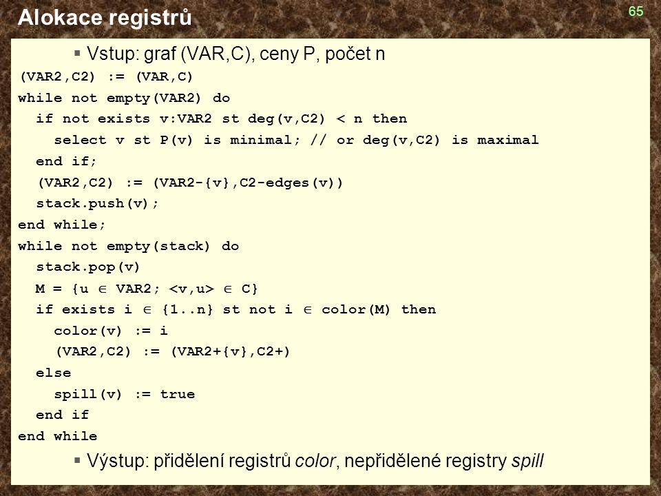 Alokace registrů Vstup: graf (VAR,C), ceny P, počet n