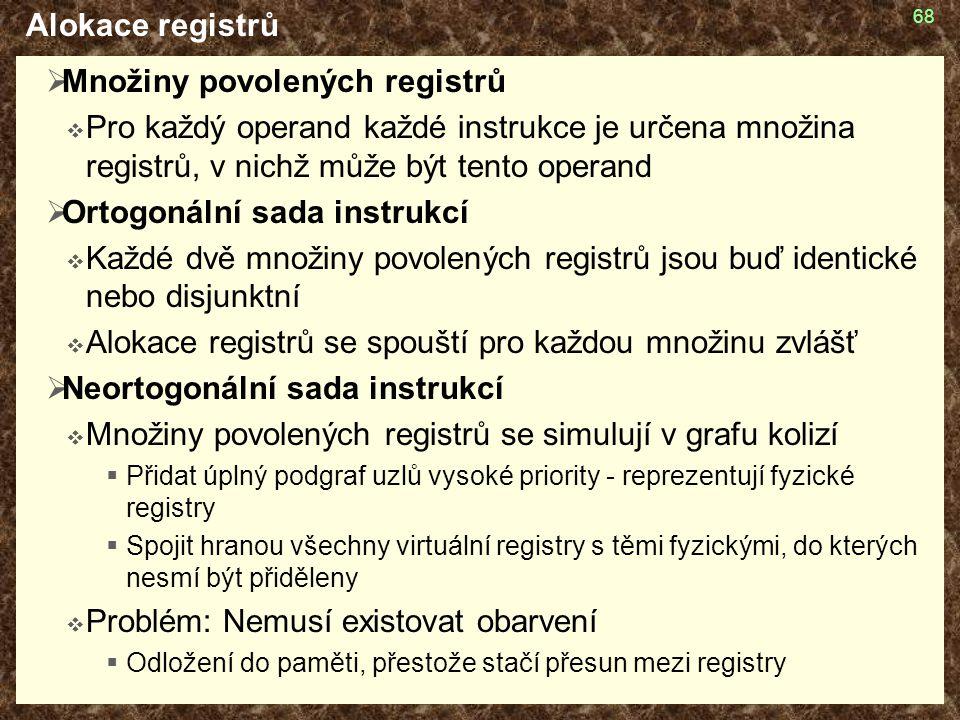 Množiny povolených registrů
