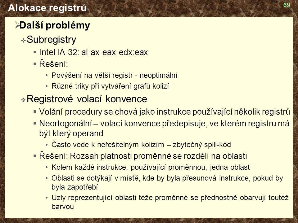 Registrové volací konvence