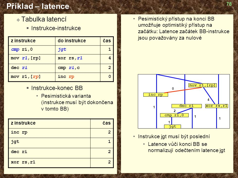 Příklad – latence Tabulka latencí Instrukce-instrukce