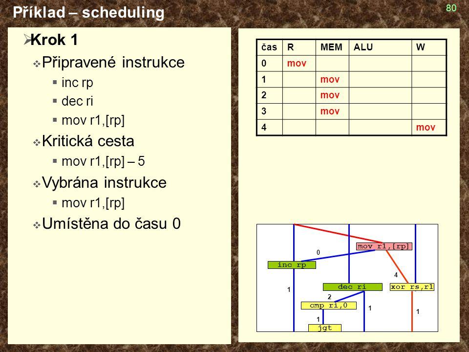 Příklad – scheduling Krok 1 Připravené instrukce Kritická cesta