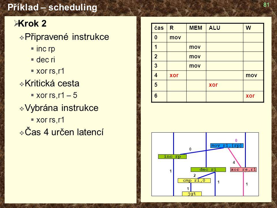 Příklad – scheduling Krok 2 Připravené instrukce Kritická cesta