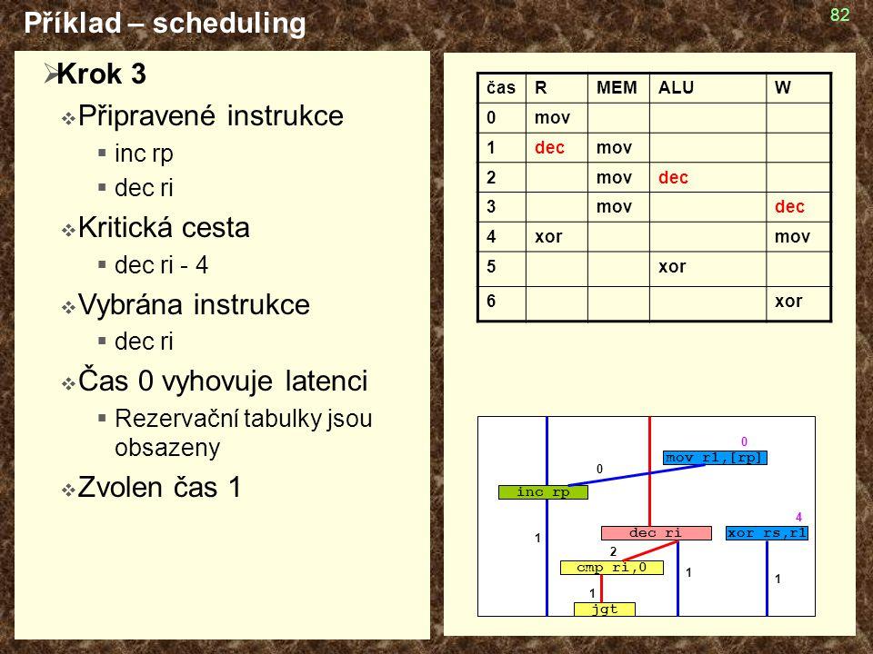 Příklad – scheduling Krok 3 Připravené instrukce Kritická cesta