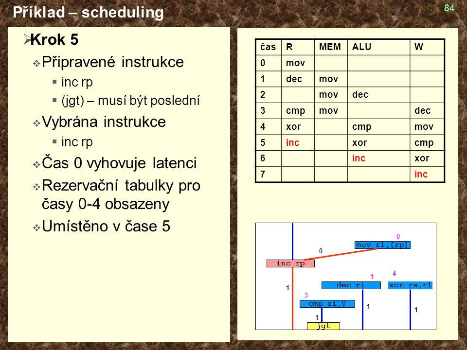 Rezervační tabulky pro časy 0-4 obsazeny Umístěno v čase 5