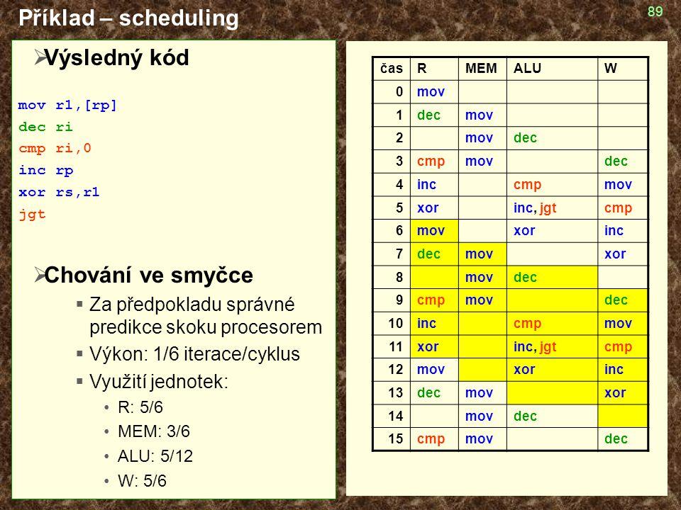 Příklad – scheduling Výsledný kód Chování ve smyčce