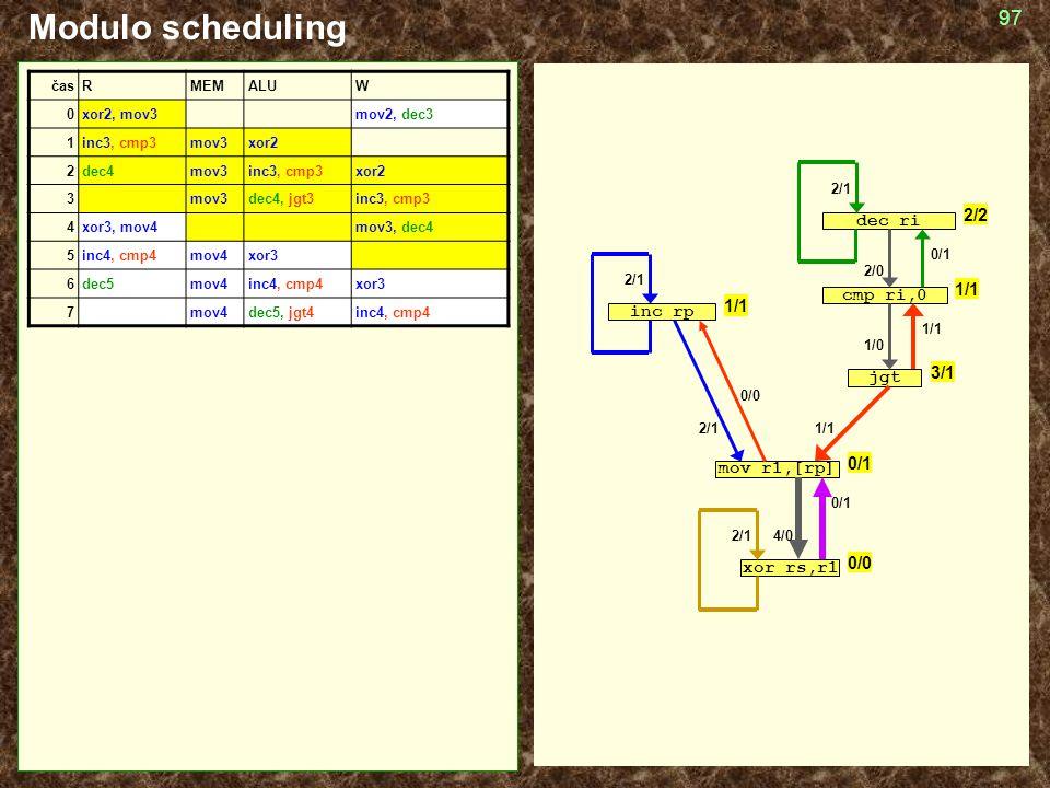 Modulo scheduling 2/2 dec ri 1/1 cmp ri,0 1/1 inc rp 3/1 jgt 0/1