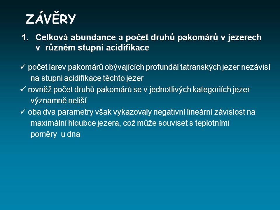 ZÁVĚRY Celková abundance a počet druhů pakomárů v jezerech v různém stupni acidifikace.