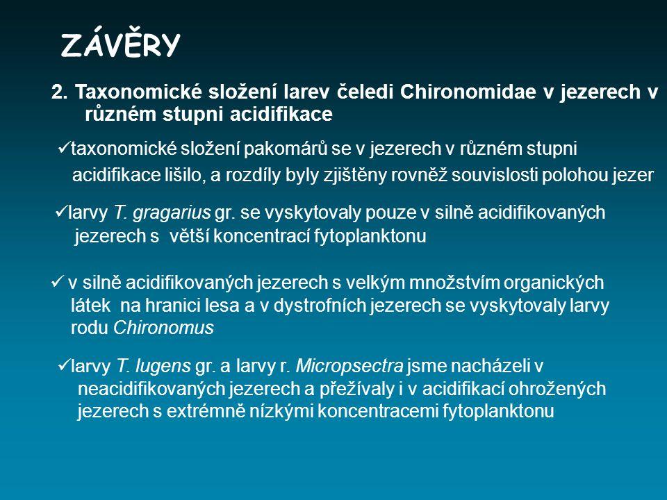 ZÁVĚRY 2. Taxonomické složení larev čeledi Chironomidae v jezerech v různém stupni acidifikace.