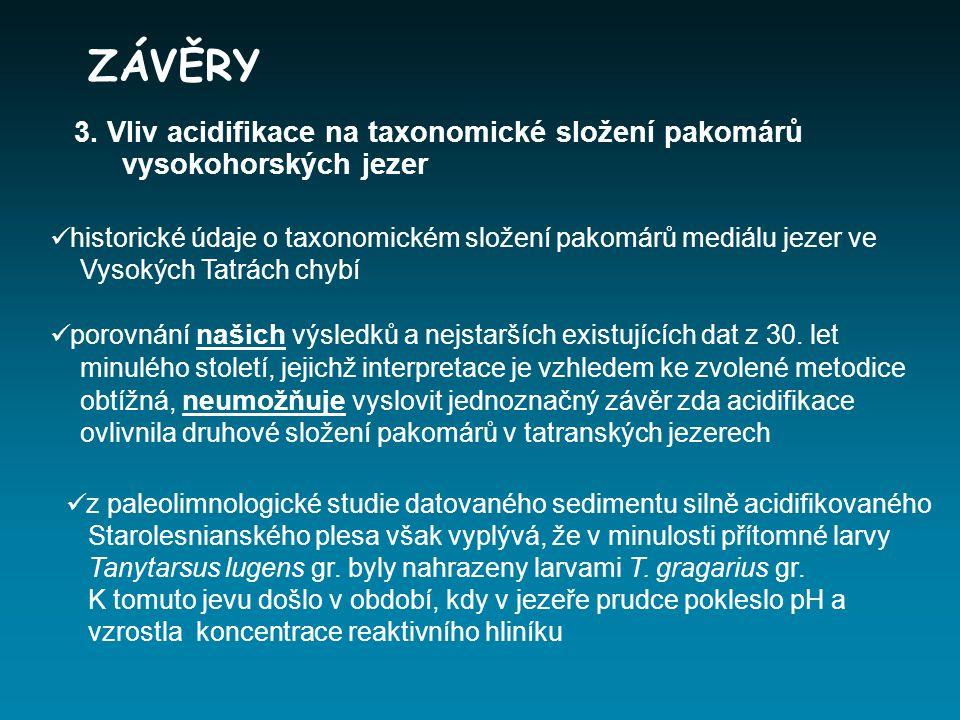 ZÁVĚRY 3. Vliv acidifikace na taxonomické složení pakomárů vysokohorských jezer. historické údaje o taxonomickém složení pakomárů mediálu jezer ve.