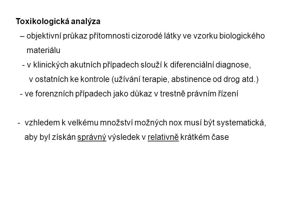 Toxikologická analýza
